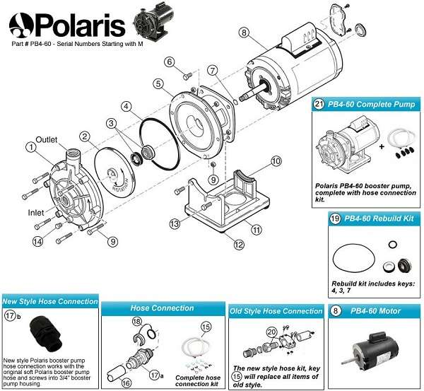 Polaris pool cleaner troubleshooting - Broken Booster Pump