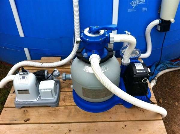 Different Types of Intext Sand Filter Pumps